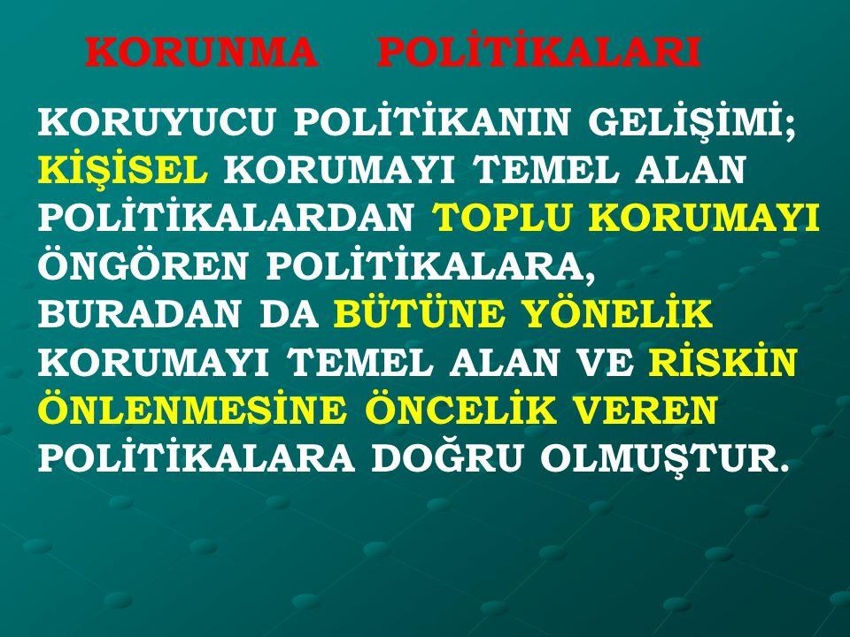 KORUNMA POLİTİKALARI