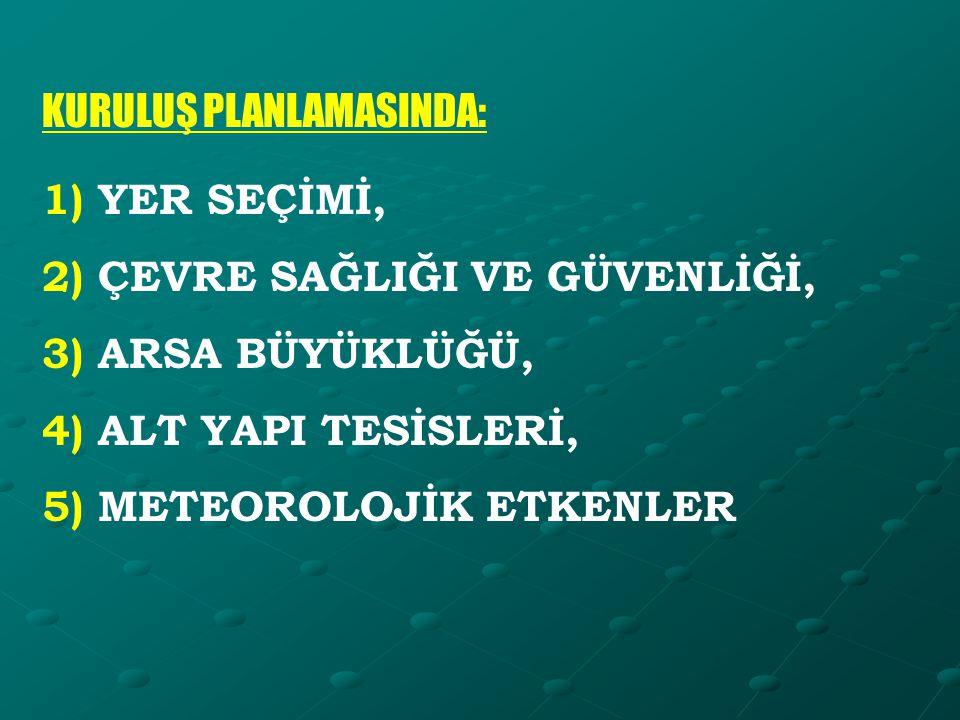 KURULUŞ PLANLAMASINDA: