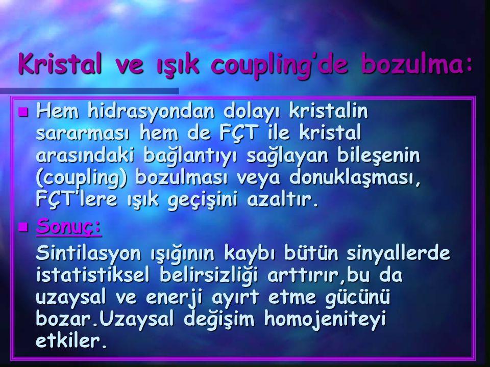 Kristal ve ışık coupling'de bozulma: