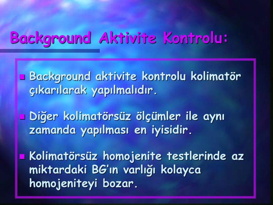 Background Aktivite Kontrolu: