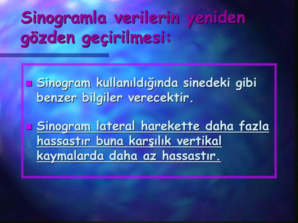 Sinogramla verilerin yeniden gözden geçirilmesi: