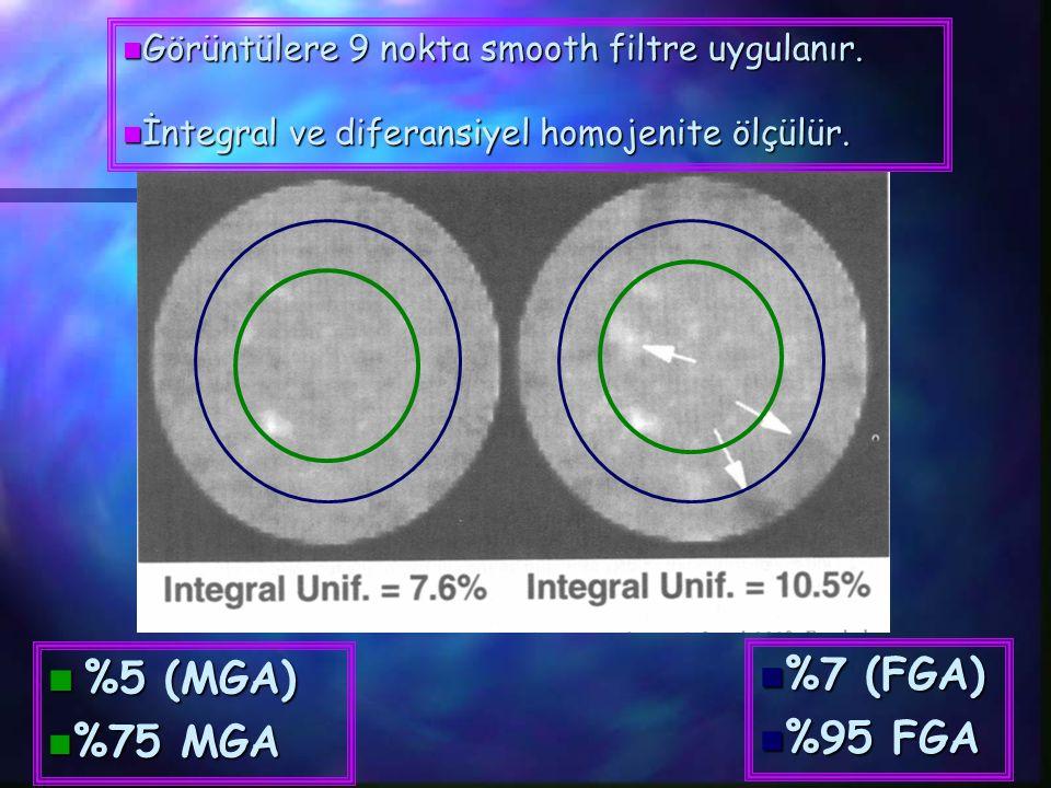 %7 (FGA) %95 FGA %75 MGA Görüntülere 9 nokta smooth filtre uygulanır.
