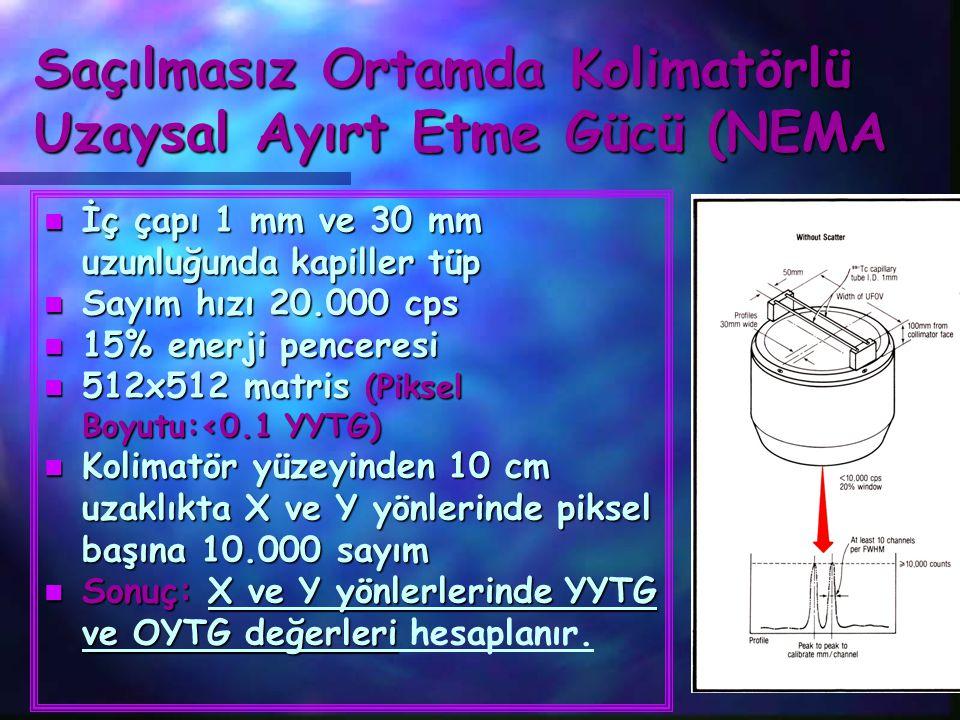 Saçılmasız Ortamda Kolimatörlü Uzaysal Ayırt Etme Gücü (NEMA