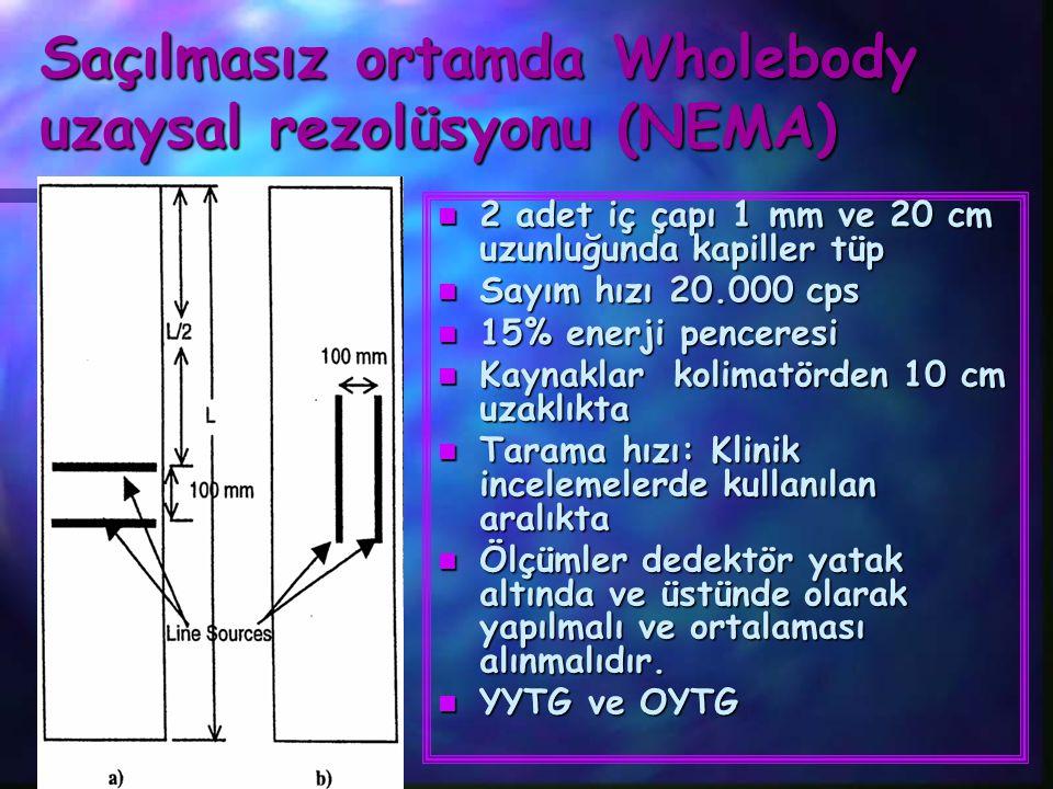 Saçılmasız ortamda Wholebody uzaysal rezolüsyonu (NEMA)