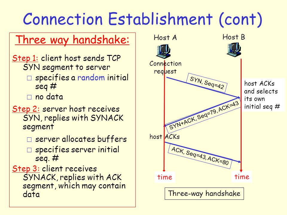Connection Establishment (cont)