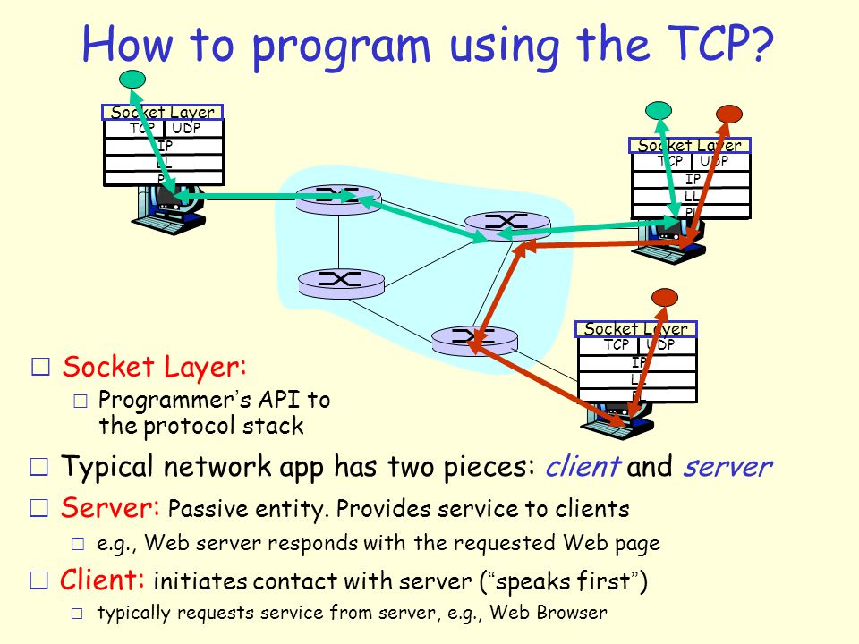 How to program using the TCP
