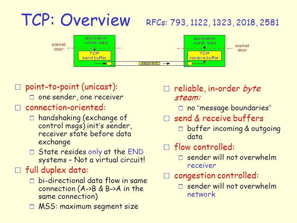 TCP: Overview RFCs: 793, 1122, 1323, 2018, 2581 point-to-point (unicast): one sender, one receiver.