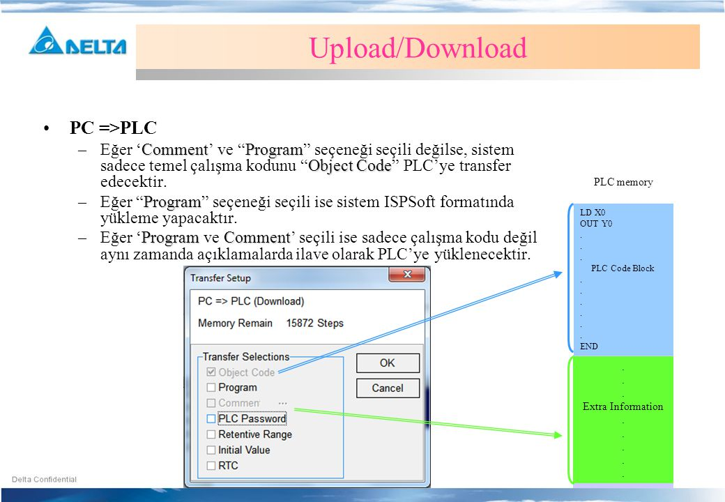 Upload/Download PC =>PLC