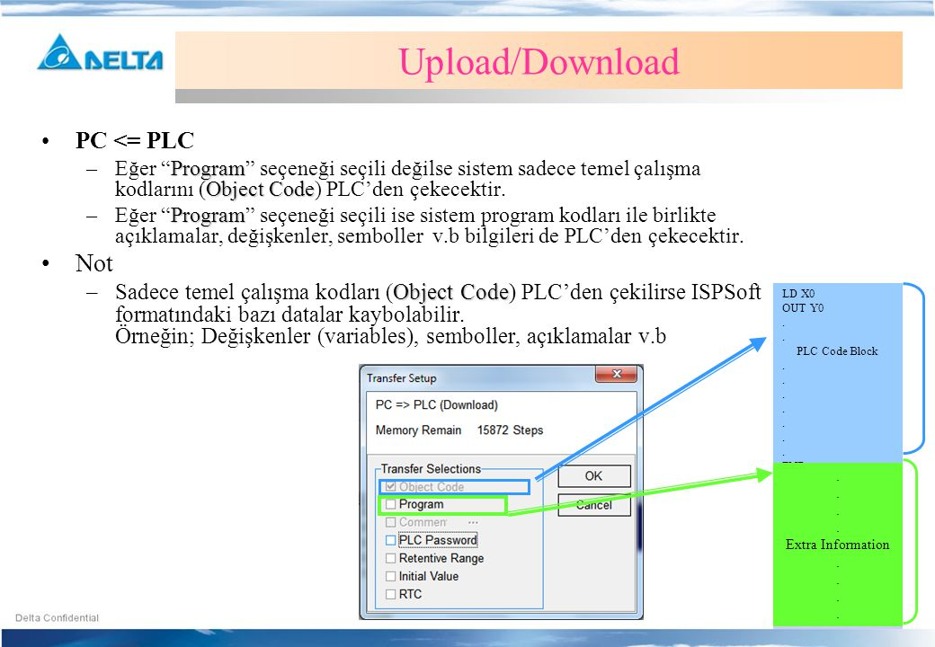 Upload/Download Not PC <= PLC