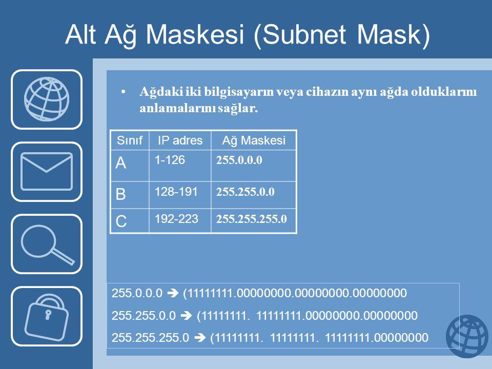 Alt Ağ Maskesi (Subnet Mask)