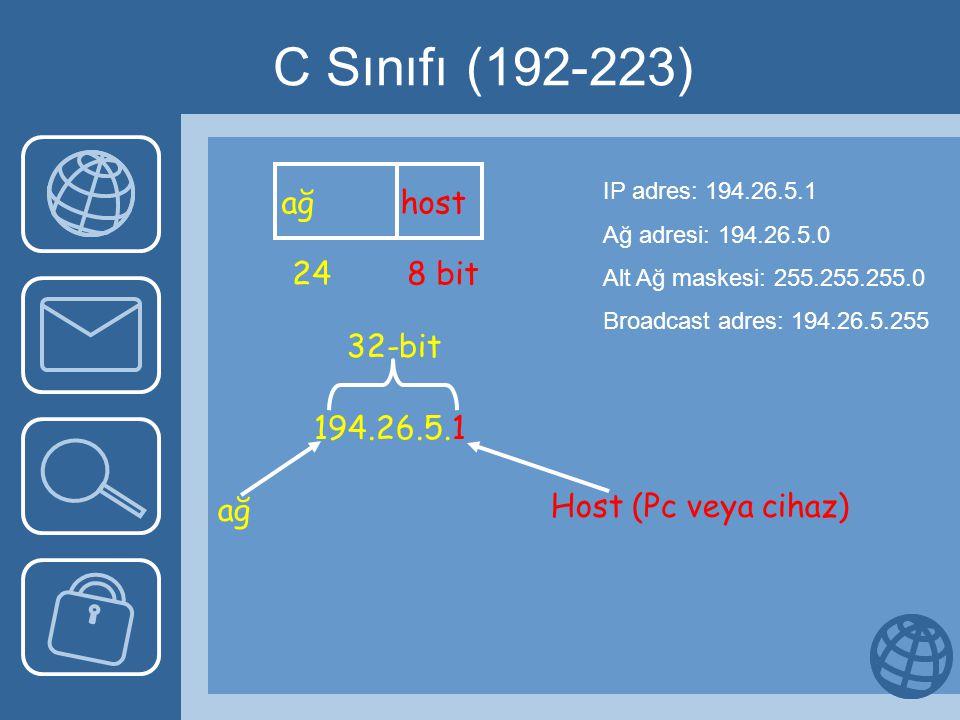 C Sınıfı (192-223) ağ host 24 8 bit 32-bit 194.26.5.1