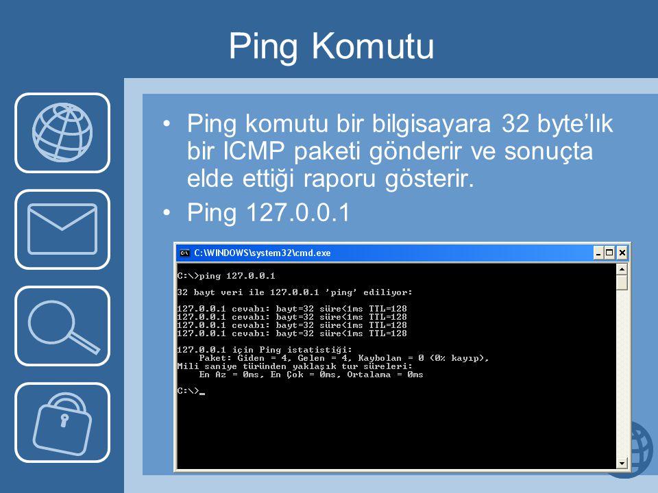 Ping Komutu Ping komutu bir bilgisayara 32 byte'lık bir ICMP paketi gönderir ve sonuçta elde ettiği raporu gösterir.
