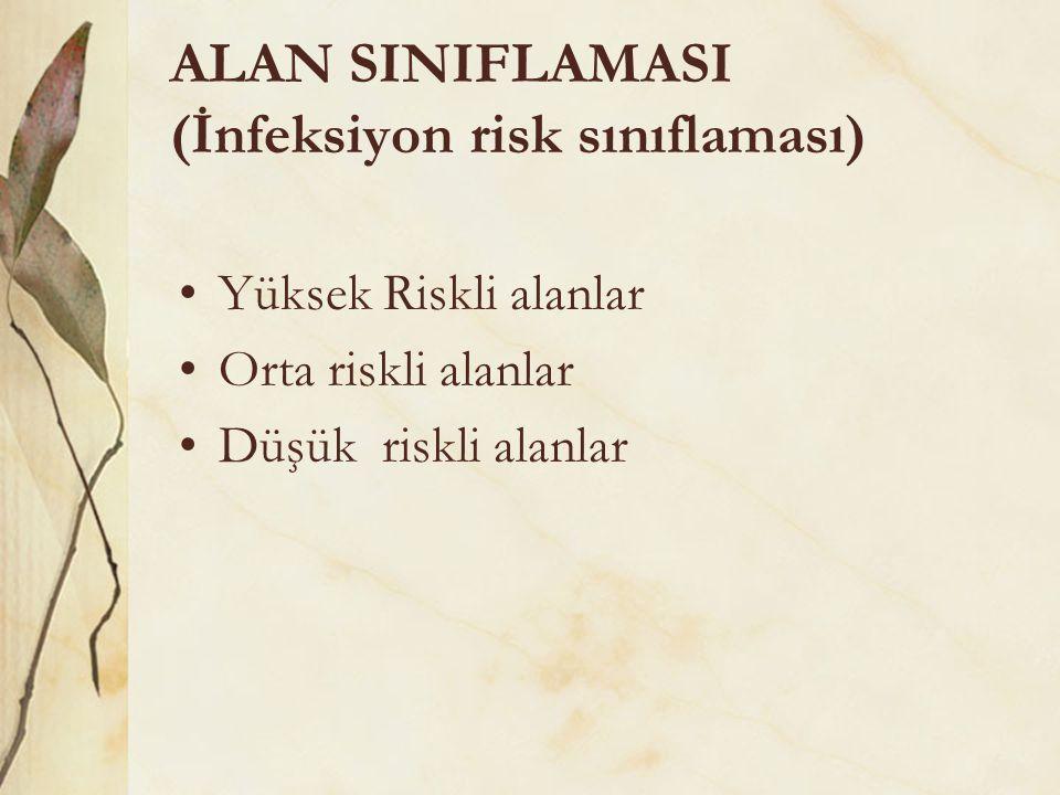 ALAN SINIFLAMASI (İnfeksiyon risk sınıflaması)