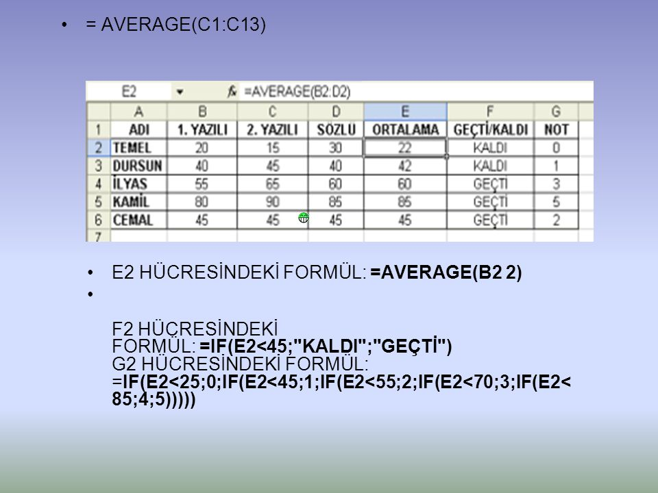 = AVERAGE(C1:C13) E2 HÜCRESİNDEKİ FORMÜL: =AVERAGE(B2 2)