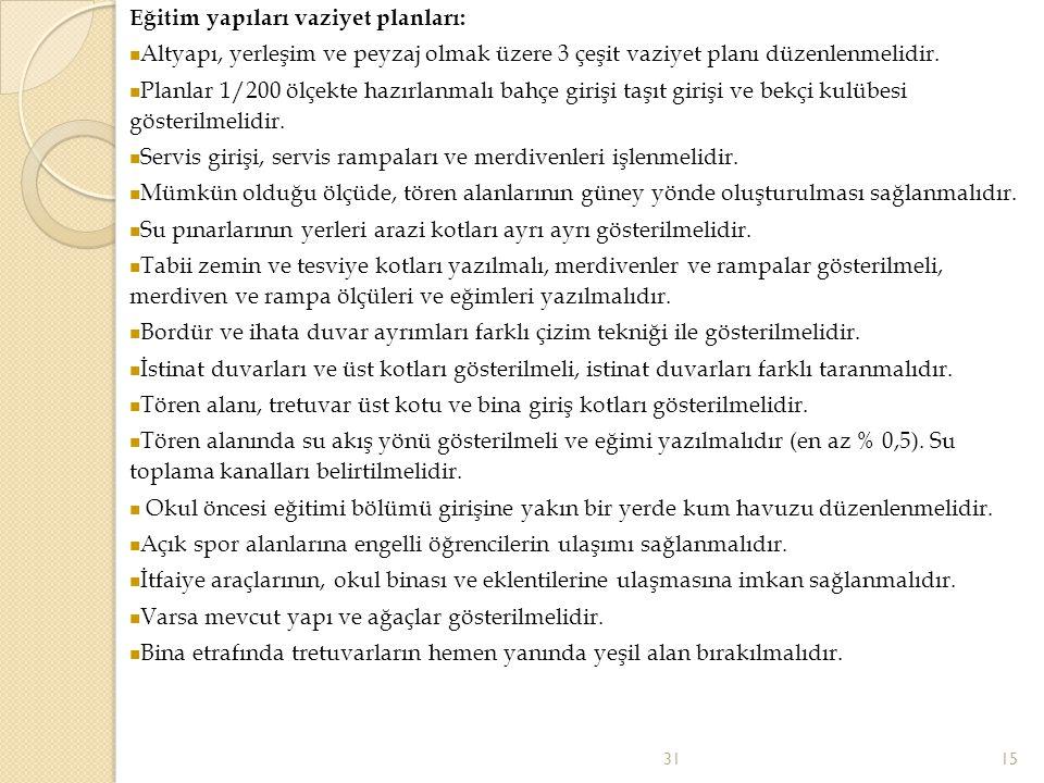 Eğitim yapıları vaziyet planları: