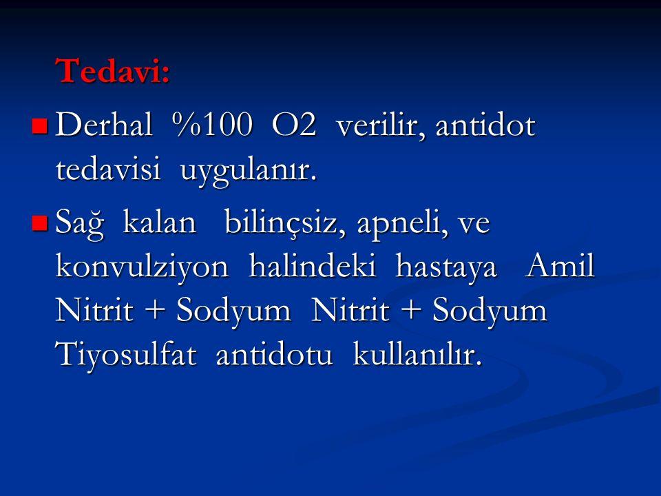 Tedavi: Derhal %100 O2 verilir, antidot tedavisi uygulanır.