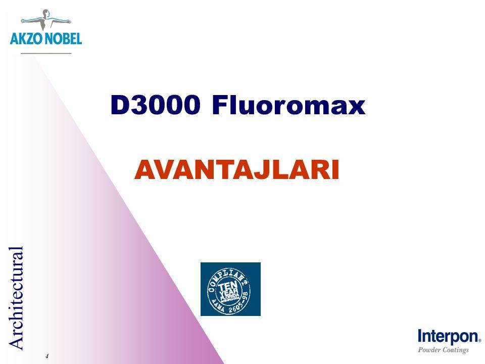 D3000 Fluoromax AVANTAJLARI