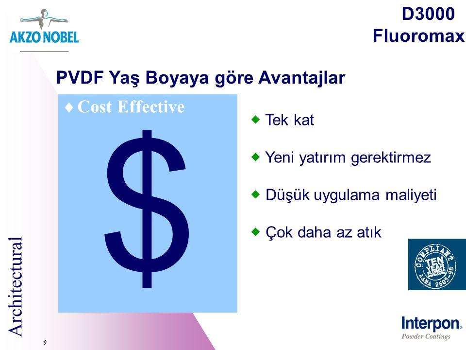 $ D3000 Fluoromax PVDF Yaş Boyaya göre Avantajlar Cost Effective