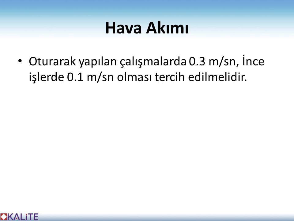 Hava Akımı Oturarak yapılan çalışmalarda 0.3 m/sn, İnce işlerde 0.1 m/sn olması tercih edilmelidir.