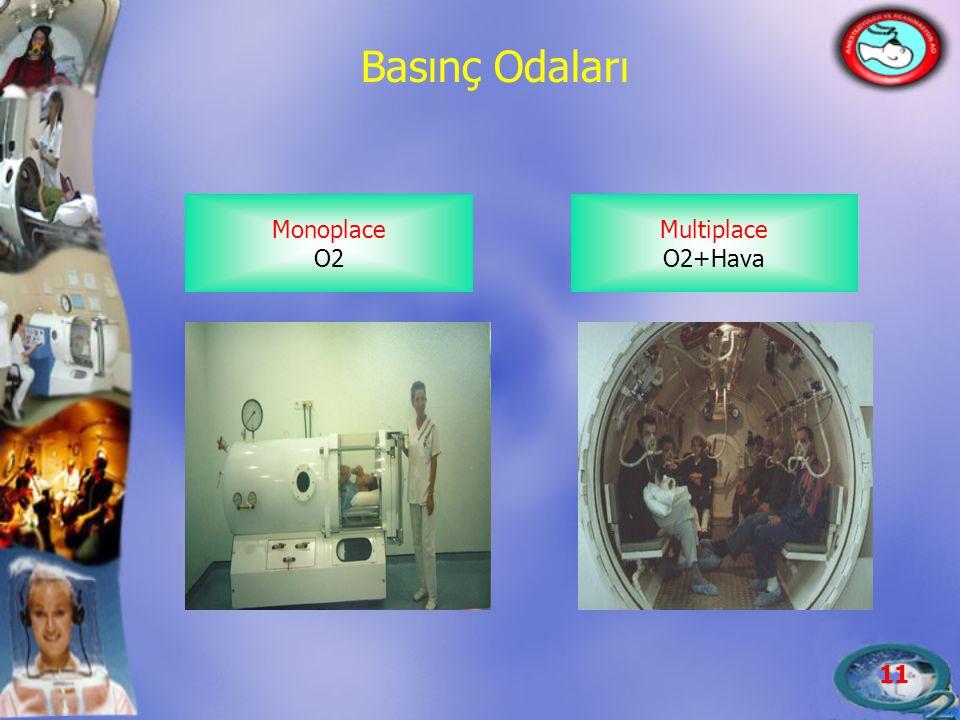 Basınç Odaları Monoplace O2 Multiplace O2+Hava