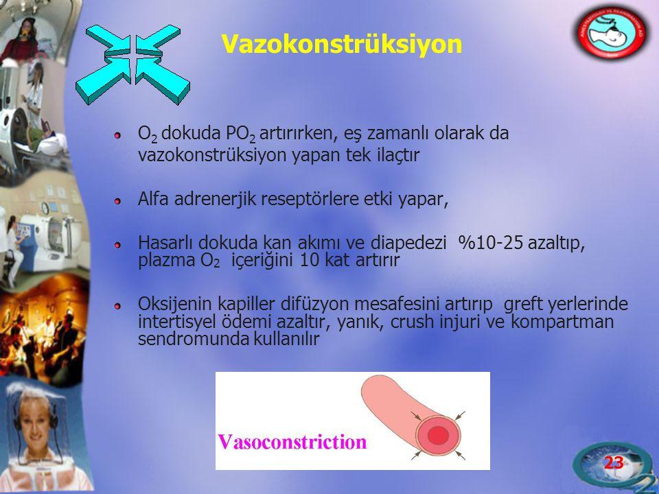 Vazokonstrüksiyon O2 dokuda PO2 artırırken, eş zamanlı olarak da vazokonstrüksiyon yapan tek ilaçtır.