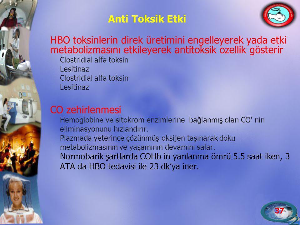 Anti Toksik Etki HBO toksinlerin direk üretimini engelleyerek yada etki metabolizmasını etkileyerek antitoksik ozellik gösterir.