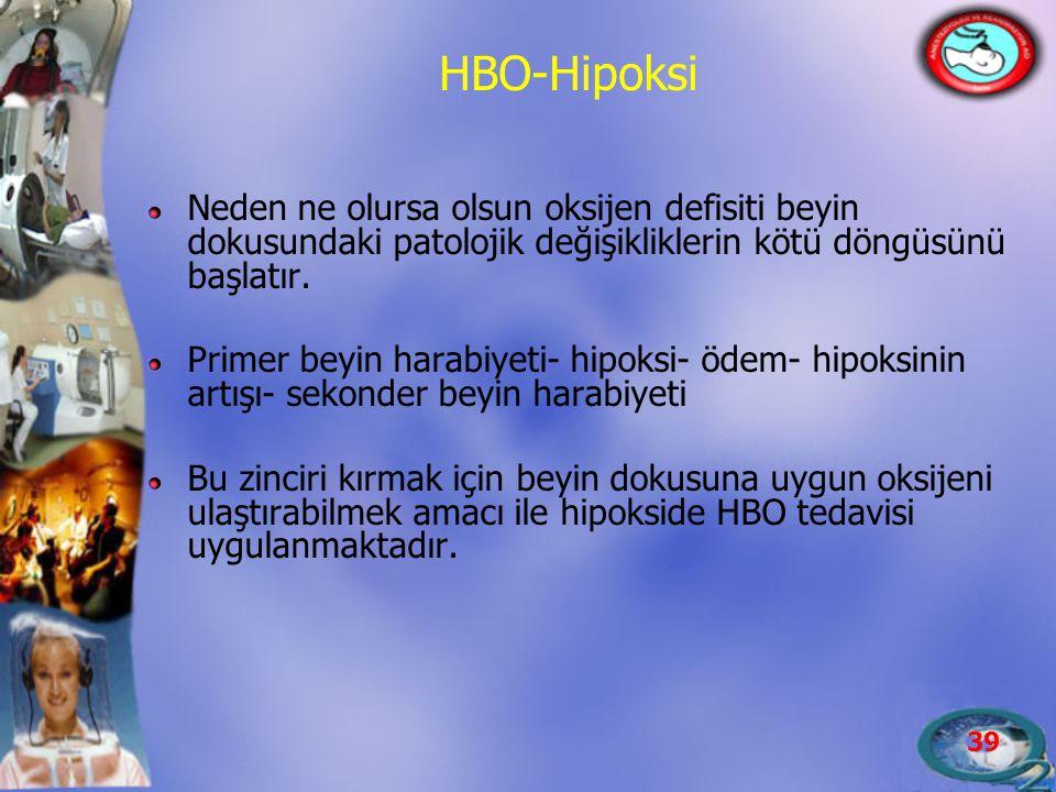 HBO-Hipoksi Neden ne olursa olsun oksijen defisiti beyin dokusundaki patolojik değişikliklerin kötü döngüsünü başlatır.