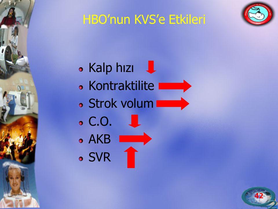 HBO'nun KVS'e Etkileri