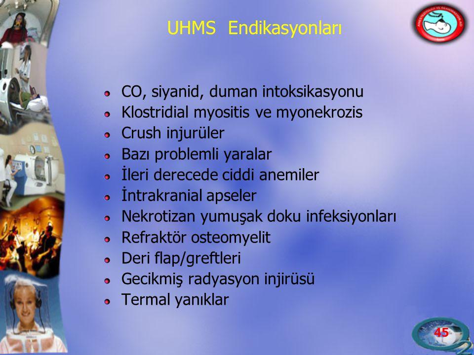 UHMS Endikasyonları CO, siyanid, duman intoksikasyonu