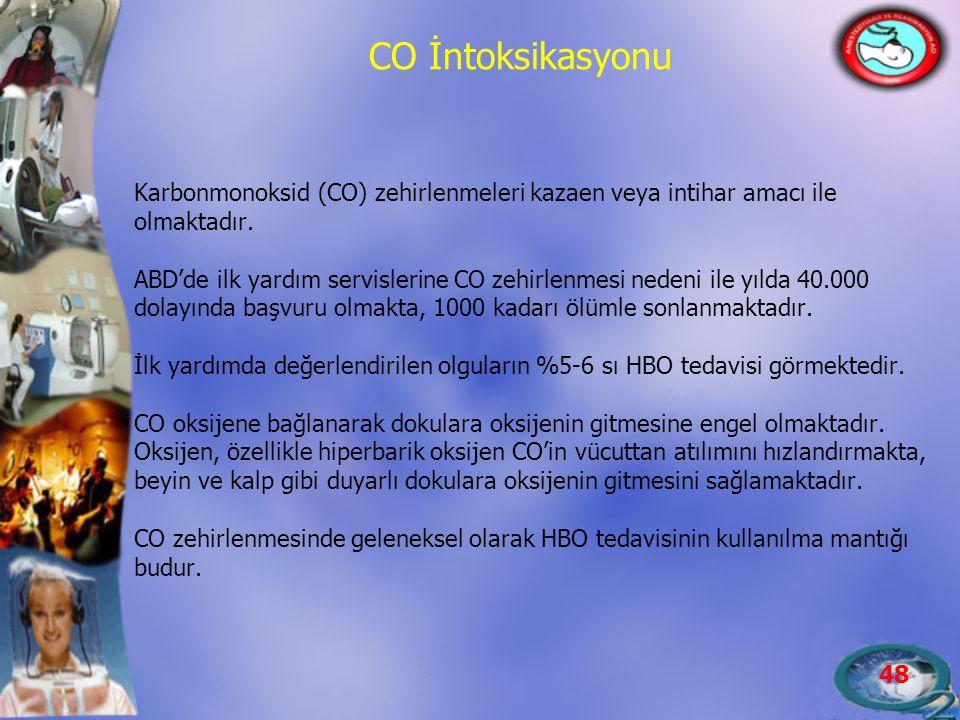 CO İntoksikasyonu Karbonmonoksid (CO) zehirlenmeleri kazaen veya intihar amacı ile. olmaktadır.