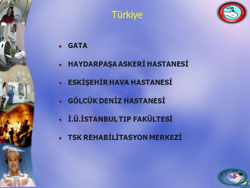 Türkiye GATA HAYDARPAŞA ASKERİ HASTANESİ ESKİŞEHİR HAVA HASTANESİ