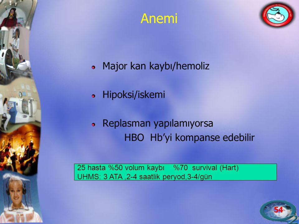 Anemi Major kan kaybı/hemoliz Hipoksi/iskemi Replasman yapılamıyorsa