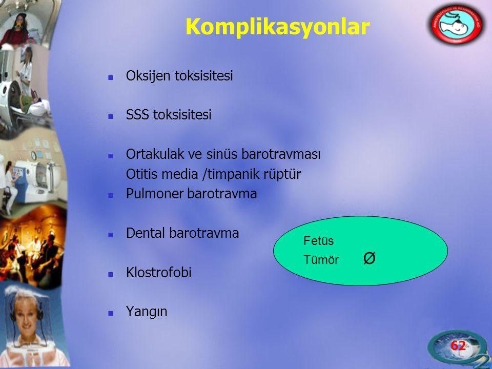 Komplikasyonlar Oksijen toksisitesi SSS toksisitesi