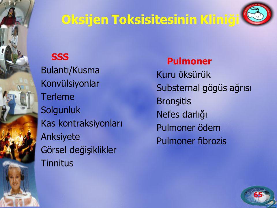 Oksijen Toksisitesinin Kliniği