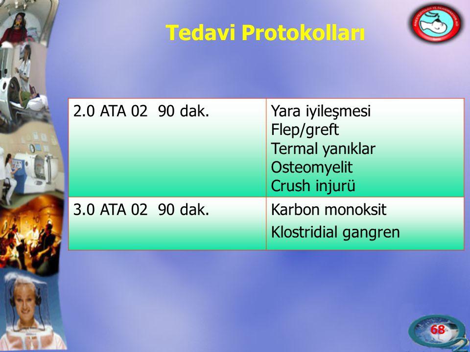 Tedavi Protokolları 2.0 ATA 02 90 dak.