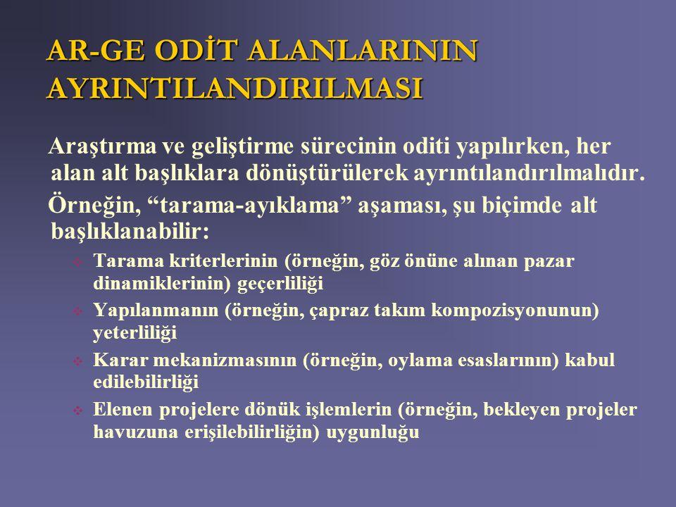 AR-GE ODİT ALANLARININ AYRINTILANDIRILMASI