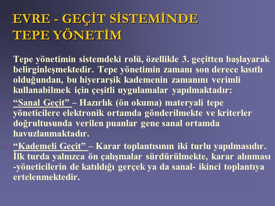 EVRE - GEÇİT SİSTEMİNDE TEPE YÖNETİM