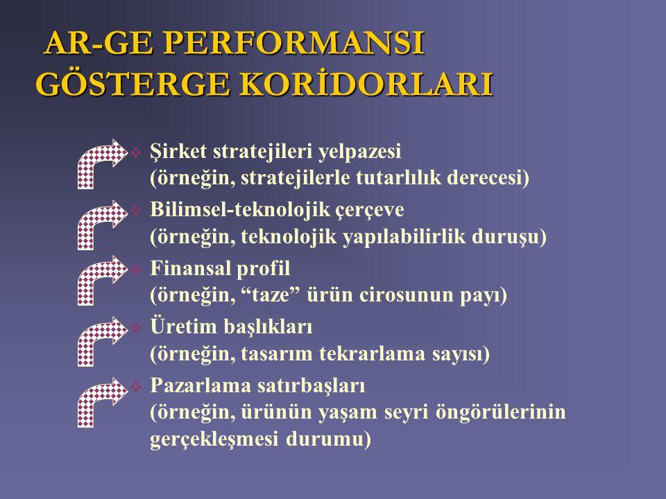 AR-GE PERFORMANSI GÖSTERGE KORİDORLARI