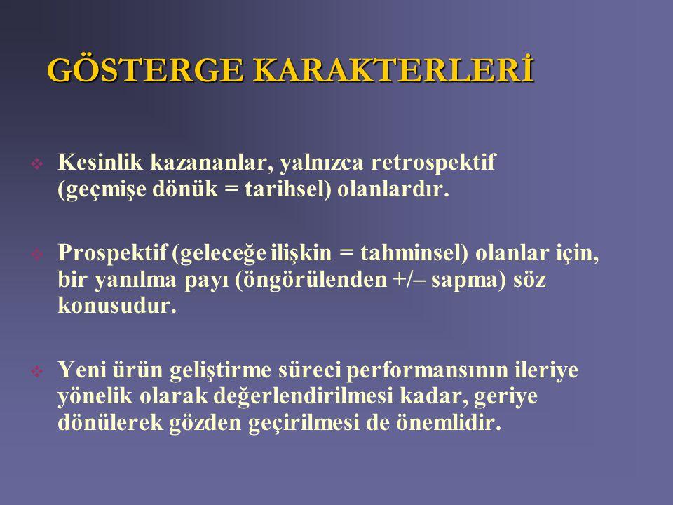 GÖSTERGE KARAKTERLERİ