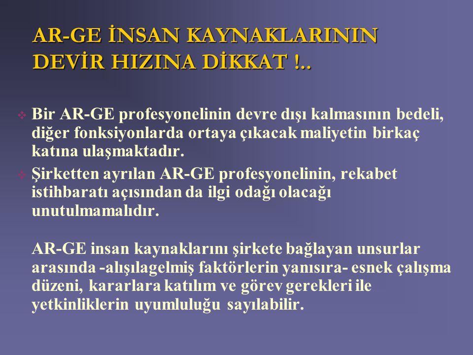 AR-GE İNSAN KAYNAKLARININ DEVİR HIZINA DİKKAT !..