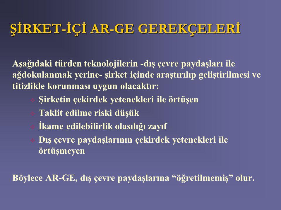 ŞİRKET-İÇİ AR-GE GEREKÇELERİ