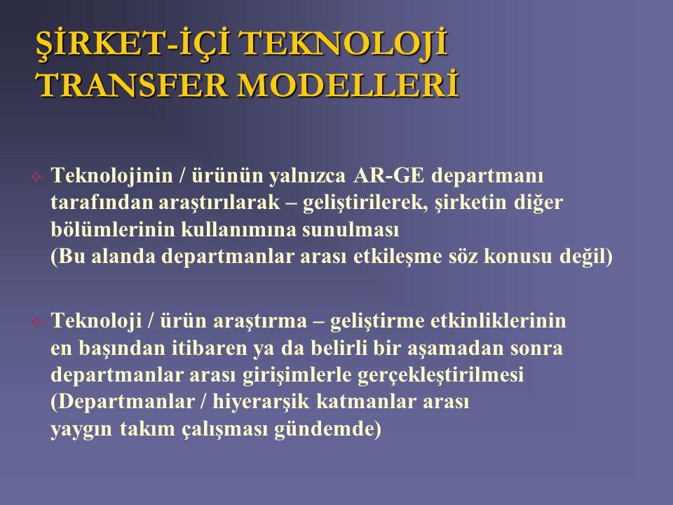 ŞİRKET-İÇİ TEKNOLOJİ TRANSFER MODELLERİ