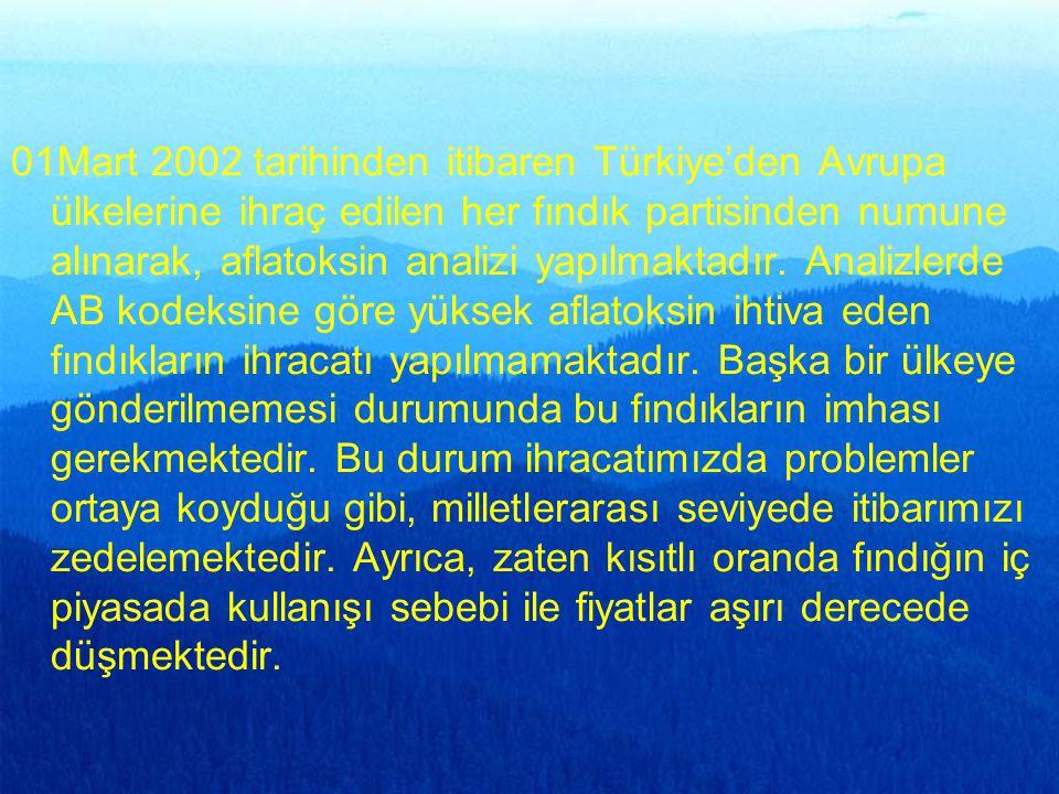 01Mart 2002 tarihinden itibaren Türkiye'den Avrupa ülkelerine ihraç edilen her fındık partisinden numune alınarak, aflatoksin analizi yapılmaktadır.