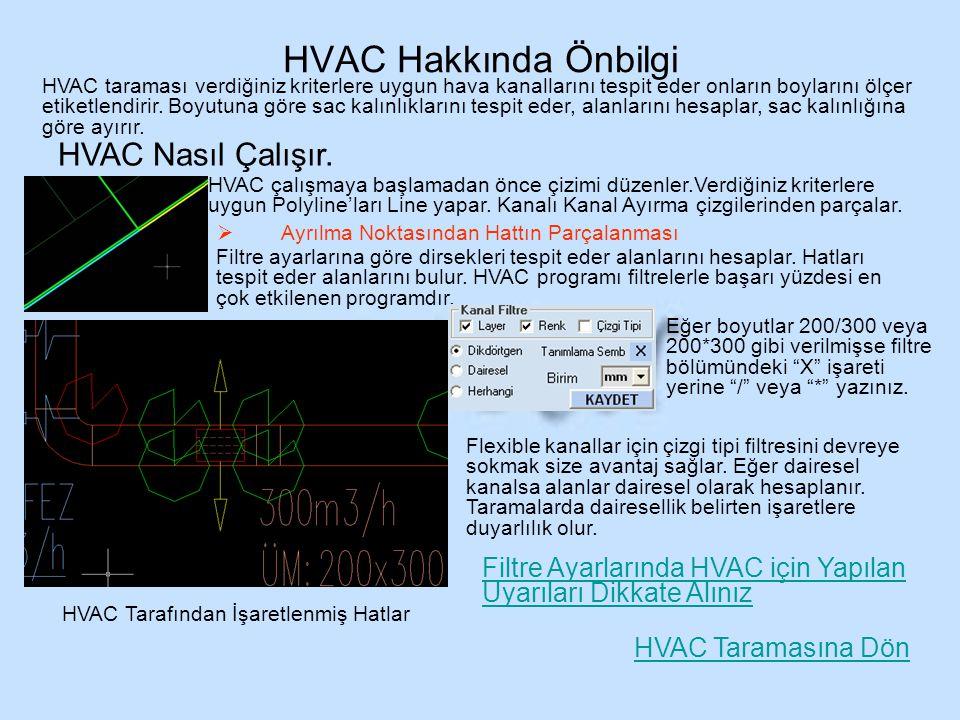 HVAC Hakkında Önbilgi HVAC Nasıl Çalışır.