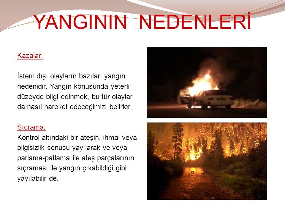 YANGININ NEDENLERİ Kazalar: İstem dışı olayların bazıları yangın