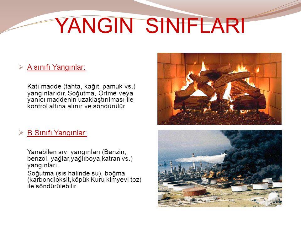 YANGIN SINIFLARI A sınıfı Yangınlar: