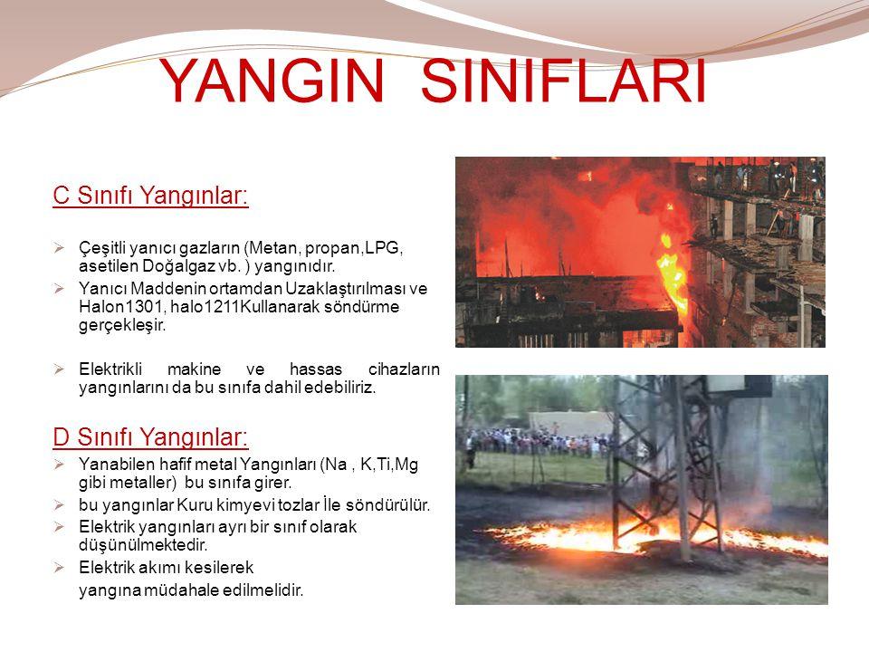 YANGIN SINIFLARI C Sınıfı Yangınlar: D Sınıfı Yangınlar: