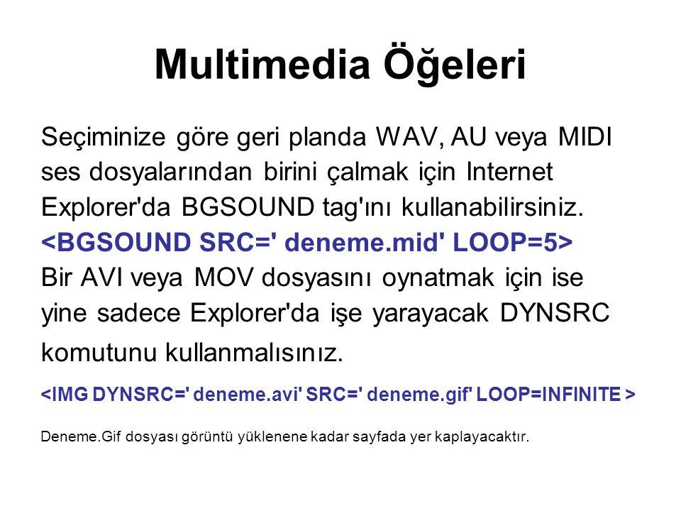 Multimedia Öğeleri Seçiminize göre geri planda WAV, AU veya MIDI