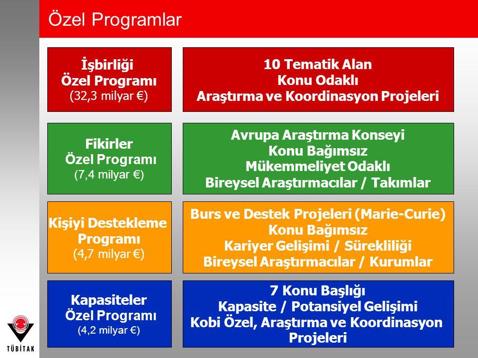 Özel Programlar İşbirliği Özel Programı 10 Tematik Alan Konu Odaklı