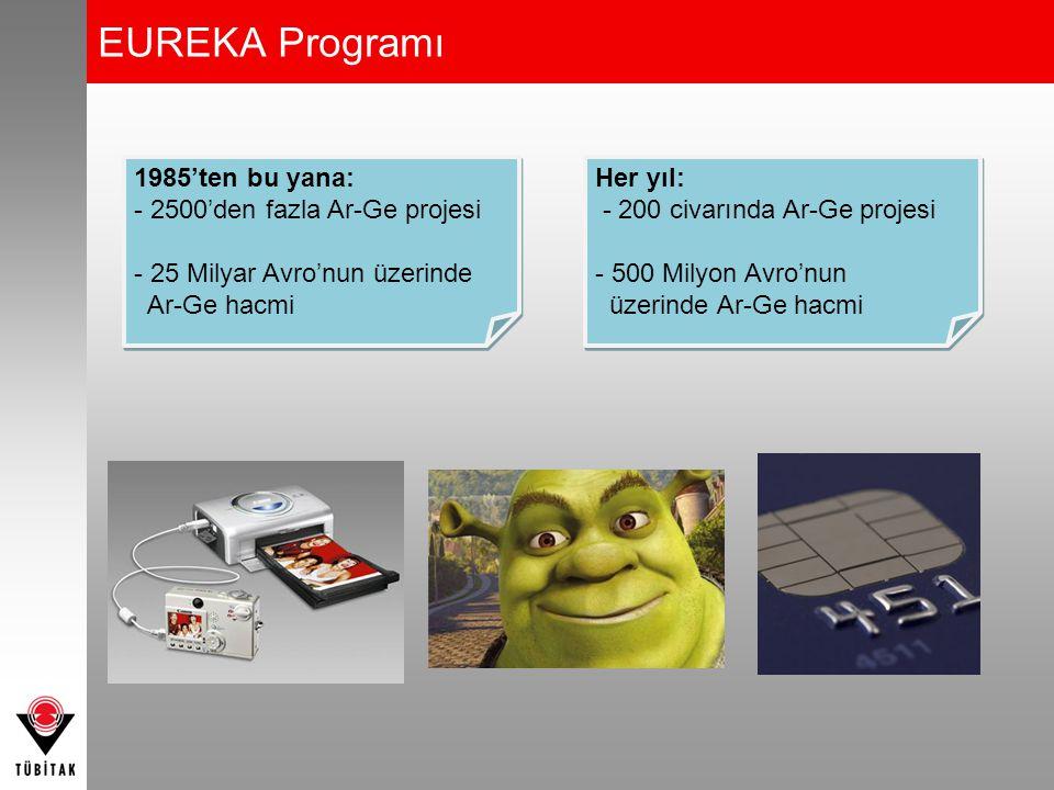 EUREKA Programı 1985'ten bu yana: 2500'den fazla Ar-Ge projesi